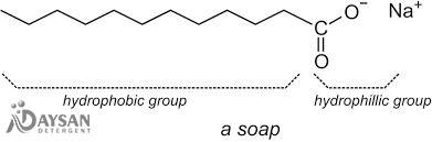 ساختار شیمیایی صابون
